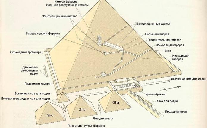 Схема пирамиды Хеопса фото